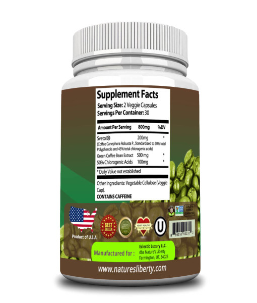 Svetol green coffee bean extract side effects